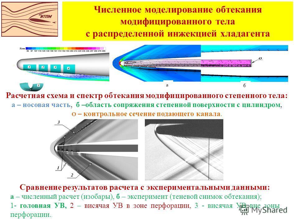 Численное моделирование обтекания модифицированного тела с распределенной инжекцией хладагента а б Расчетная схема и спектр обтекания модифицированного степенного тела: а – носовая часть, б –область сопряжения степенной поверхности с цилиндром, О – к
