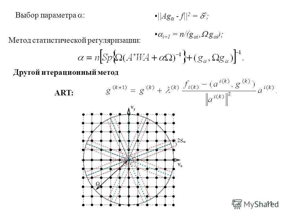 11 ART: Выбор параметра : ||Ag - f|| 2 = 2 ; i+1 = n/(g i, g i ); Метод статистической регуляризации: Другой итерационный метод