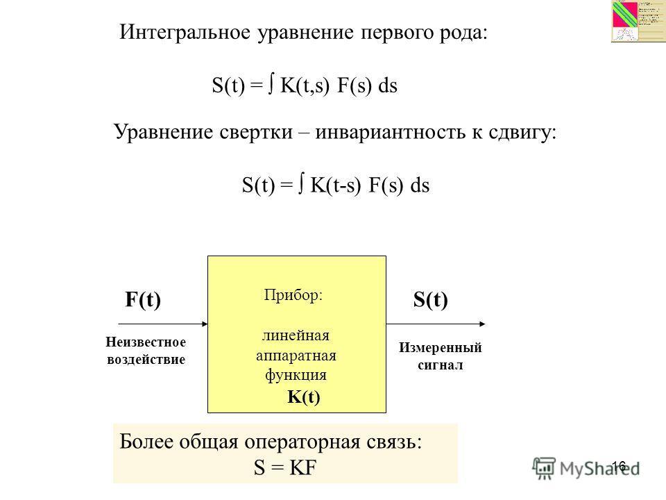 16 Интегральное уравнение первого рода: S(t) = K(t,s) F(s) ds Прибор: линейная аппаратная функция F(t) Неизвестное воздействие Измеренный сигнал S(t)S(t) K(t)K(t) Более общая операторная связь: S = KF Уравнение свертки – инвариантность к сдвигу: S(t)