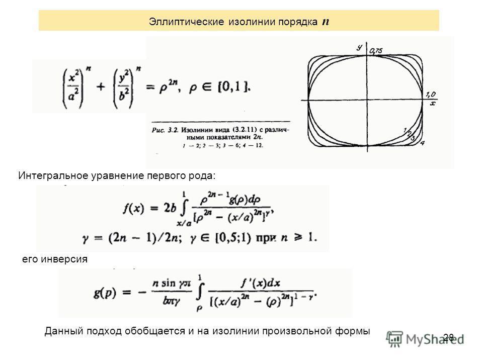 28 Эллиптические изолинии порядка n Интегральное уравнение первого рода: его инверсия Данный подход обобщается и на изолинии произвольной формы