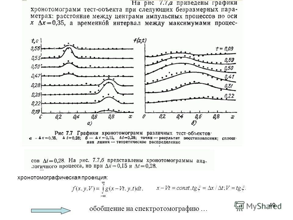 49 обобщение на спектротомографию … хронотомографическая проекция: