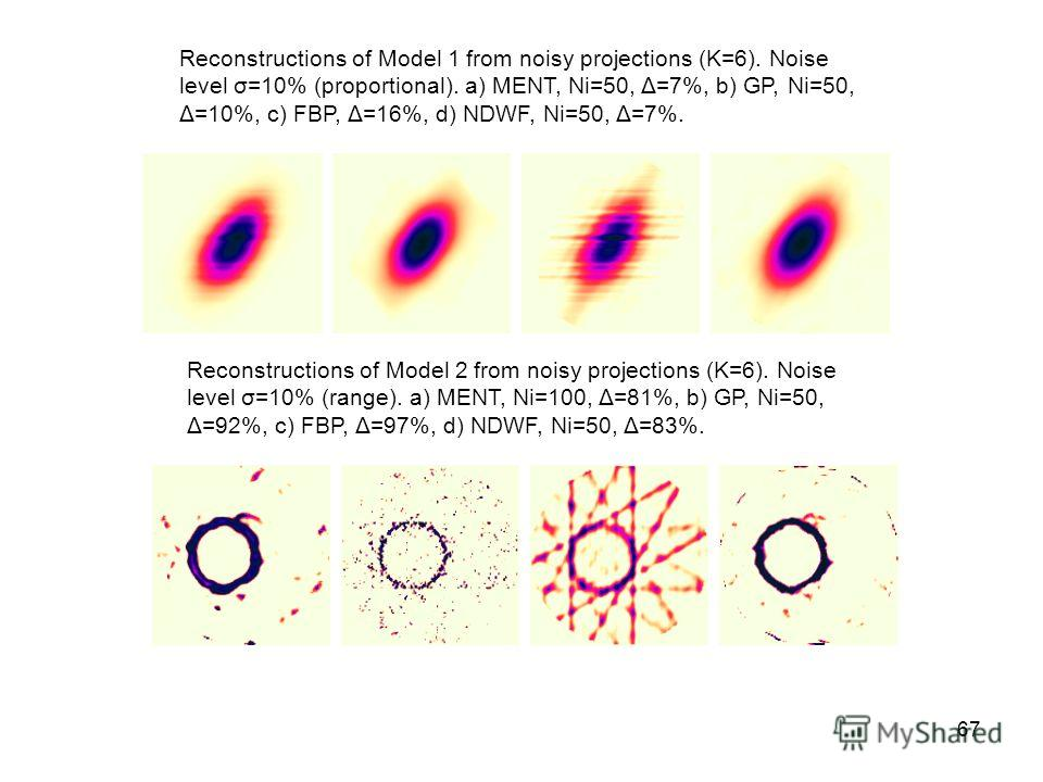 67 Reconstructions of Model 1 from noisy projections (K=6). Noise level σ=10% (proportional). a) MENT, Ni=50, Δ=7%, b) GP, Ni=50, Δ=10%, c) FBP, Δ=16%, d) NDWF, Ni=50, Δ=7%. Reconstructions of Model 2 from noisy projections (K=6). Noise level σ=10% (