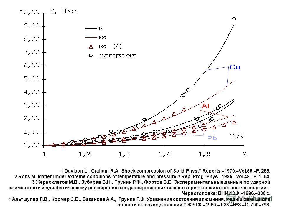 1 Davison L., Graham R.A. Shock compression of Solid Phys // Reports.–1979.–Vol.55.–P. 255. 2 Ross M. Matter under extreme conditions of temperature and pressure // Rep. Prog. Phys.–1985.–Vol.48.–P. 1–54. 3 Жерноклетов М.В., Зубарев В.Н., Трунин Р.Ф.