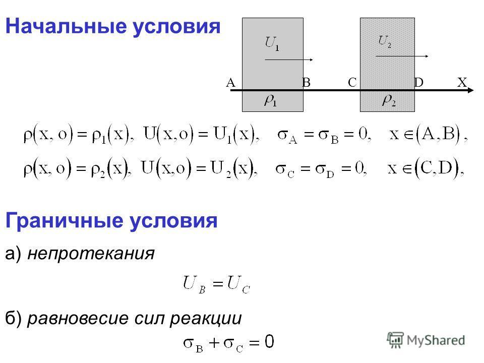Начальные условия A B C D X Граничные условия а) непротекания б) равновесие сил реакции