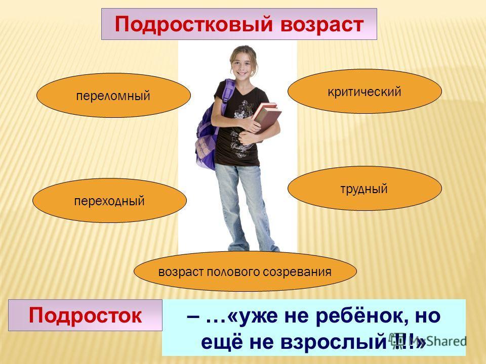– …«уже не ребёнок, но ещё не взрослый !!!» Подростковый возраст переломный переходный критический трудный возраст полового созревания Подросток