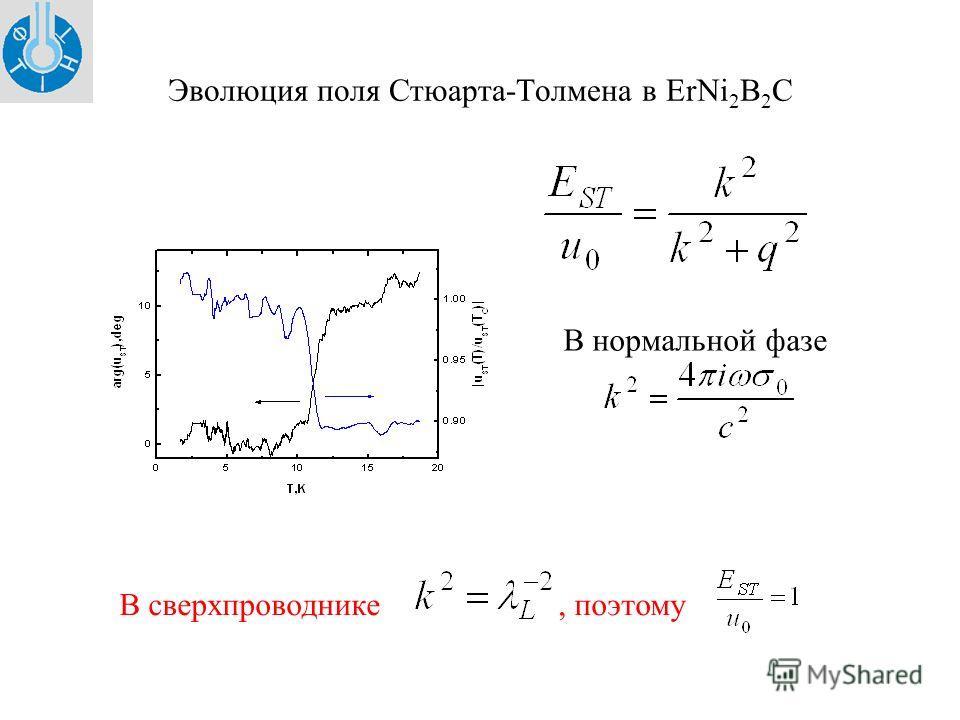 Эволюция поля Стюарта-Толмена в ErNi 2 B 2 C В нормальной фазе В сверхпроводнике, поэтому