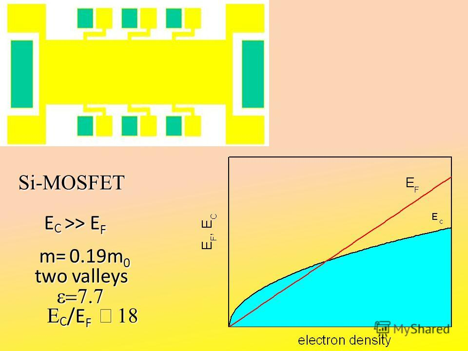 Si-MOSFET Si-MOSFET E C >> E F E C >> E F m= 0.19m 0 m= 0.19m 0 two valleys two valleys C /E F C /E F