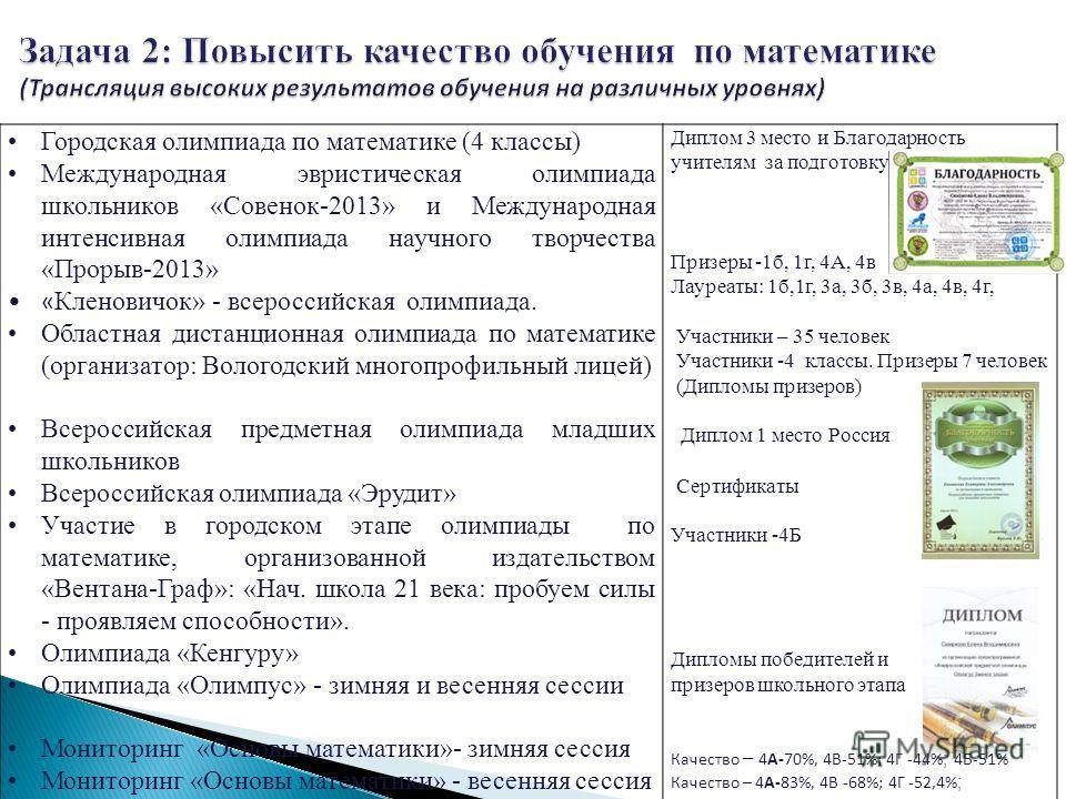 Задача 2: Повысить качество обучения по математике (Трансляция высоких результатов обучения на различных уровнях) Городская олимпиада по математике (4 классы) Международная эвристическая олимпиада школьников «Совенок-2013» и Международная интенсивная