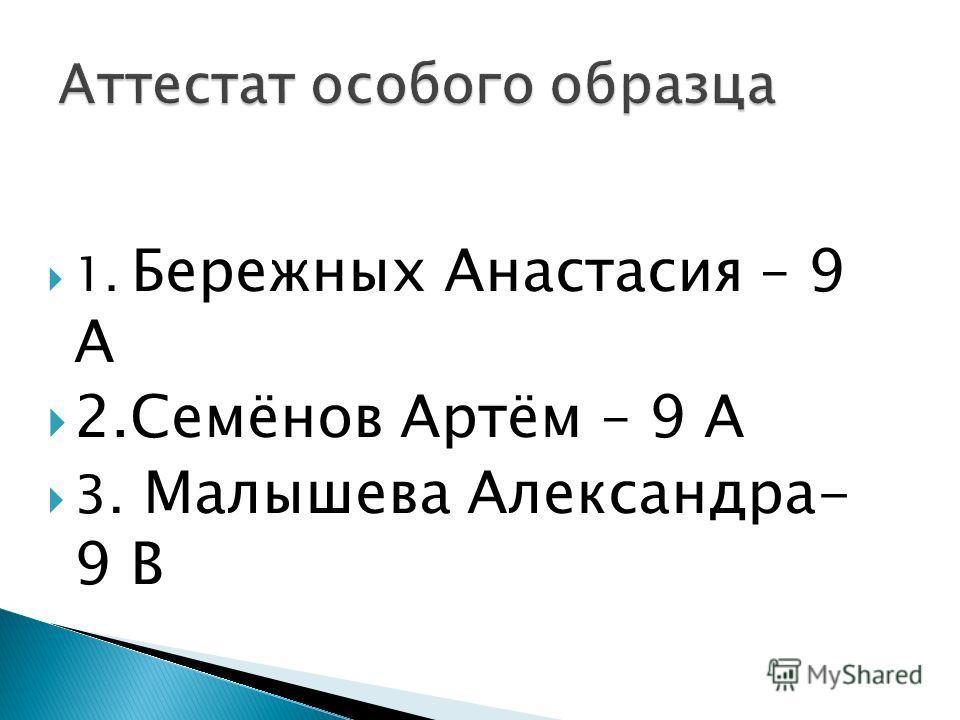 1. Бережных Анастасия – 9 А 2.Семёнов Артём – 9 А 3. Малышева Александра- 9 В