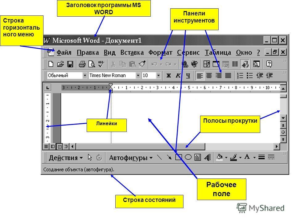 Заголовок программы MS WORD Панели инструментов Полосы прокрутки Линейки Строка состояний Строка горизонталь ного меню Рабочее поле