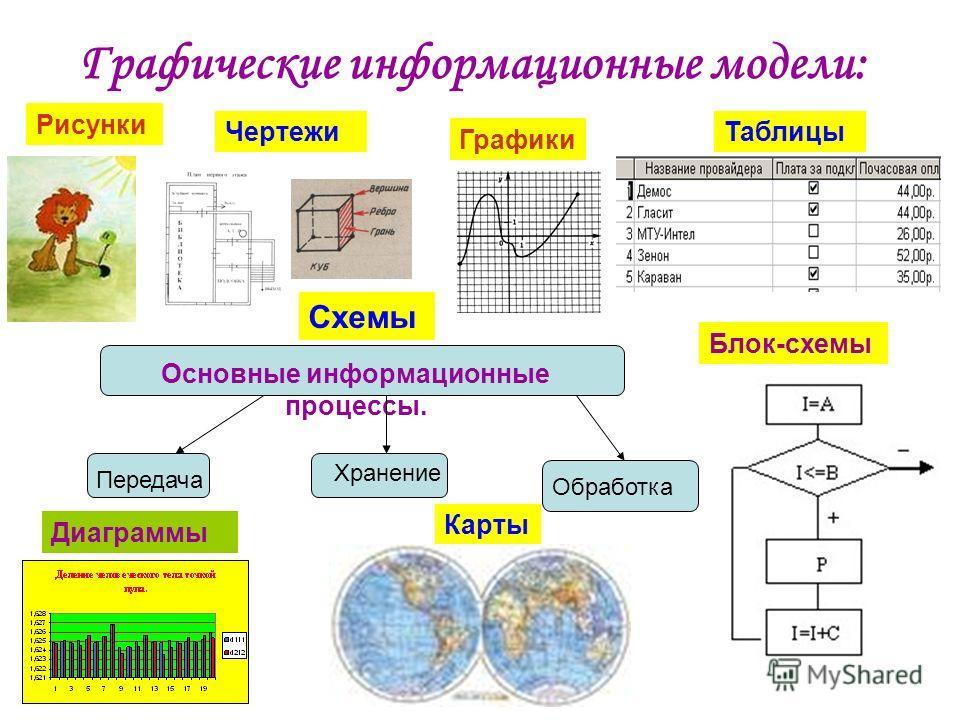 Чертежи Схемы Графики