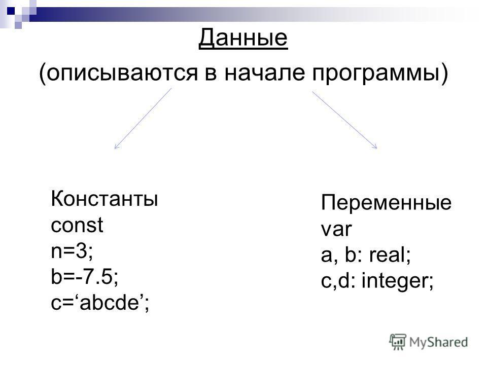 Данные (описываются в начале программы) Константы const n=3; b=-7.5; c=abcde; Переменные var a, b: real; c,d: integer;