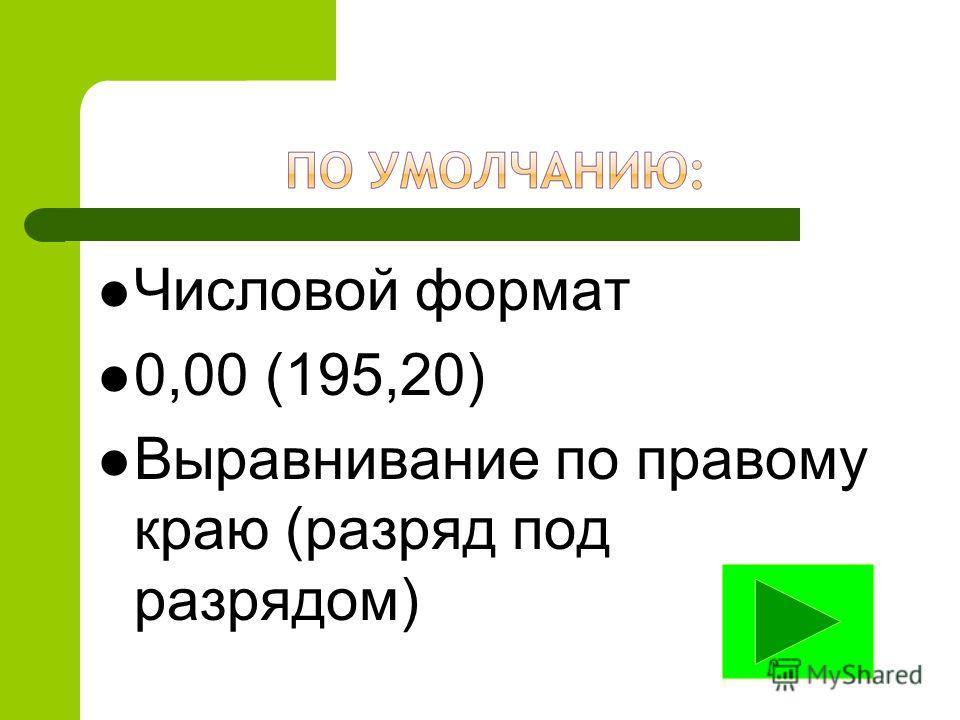 Числовой формат 0,00 (195,20) Выравнивание по правому краю (разряд под разрядом)