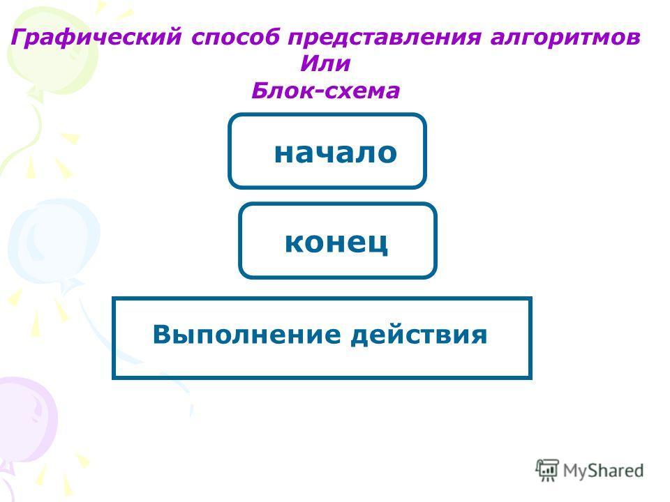 Графический способ представления алгоритмов Или Блок-схема началоконец Выполнение действия