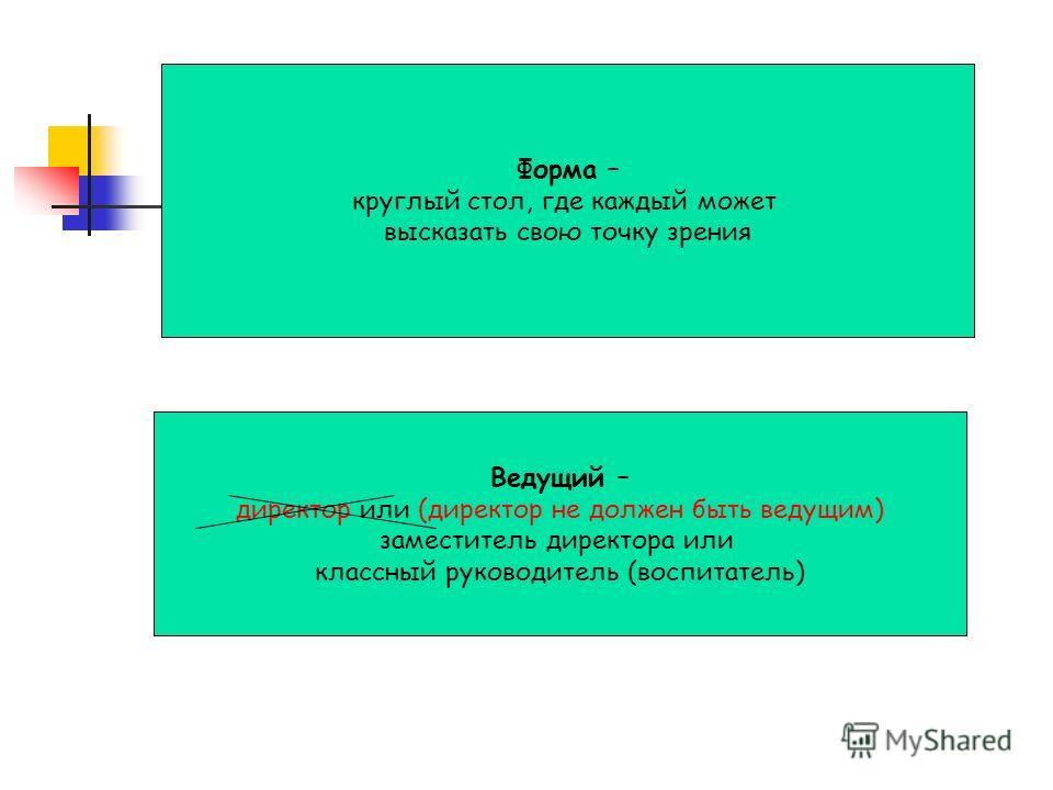 Форма – круглый стол, где каждый может высказать свою точку зрения Ведущий – директор или (директор не должен быть ведущим) заместитель директора или классный руководитель (воспитатель)