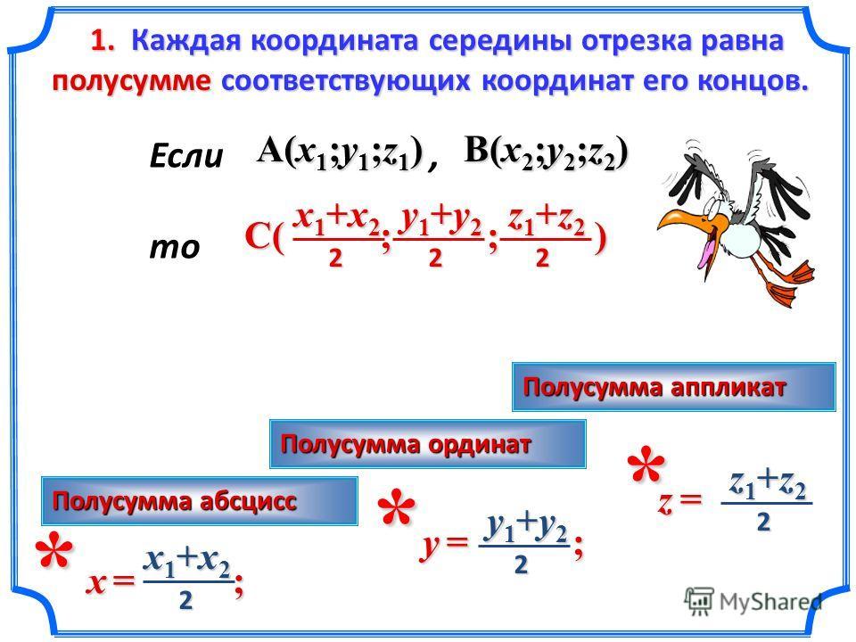 1. Каждая координата середины отрезка равна полусумме соответствующих координат его концов. 1. Каждая координата середины отрезка равна полусумме соответствующих координат его концов. x = ; x1+x2x1+x2x1+x2x1+x22 y1+y2y1+y2y1+y2y1+y22 y = ; Полусумма