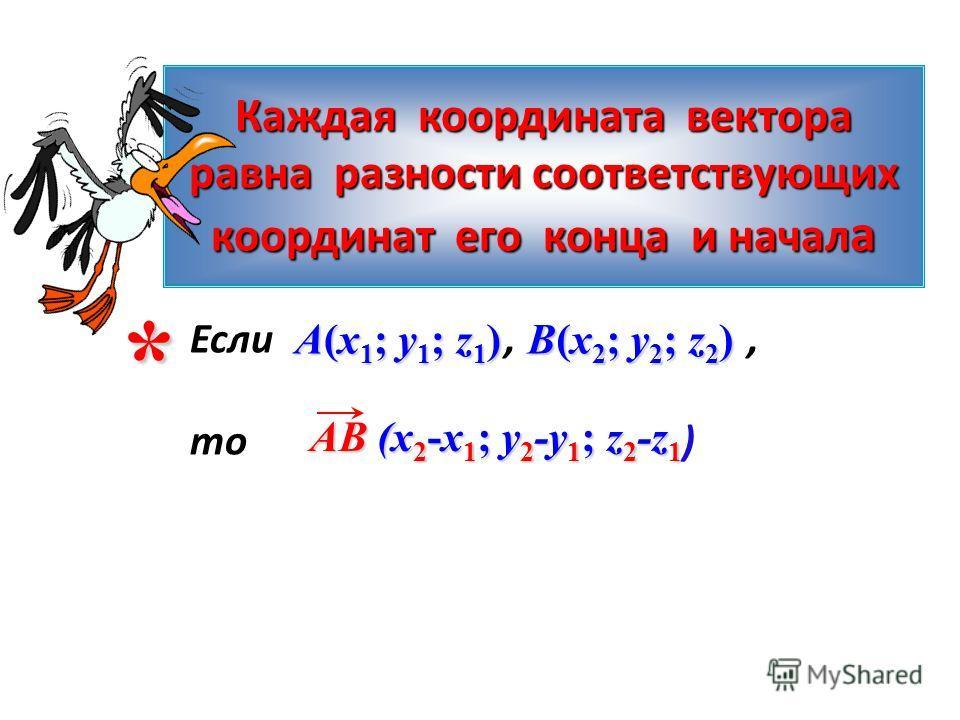 Если,, то ) A(x1; y1; z1)A(x1; y1; z1)A(x1; y1; z1)A(x1; y1; z1) B(x2; y2; z2)B(x2; y2; z2)B(x2; y2; z2)B(x2; y2; z2)AB (x 2 -x 1 ; y 2 -y 1 ; z 2 -z 1 Каждая координата вектора равна разности соответствующих координат его конца и начал а *