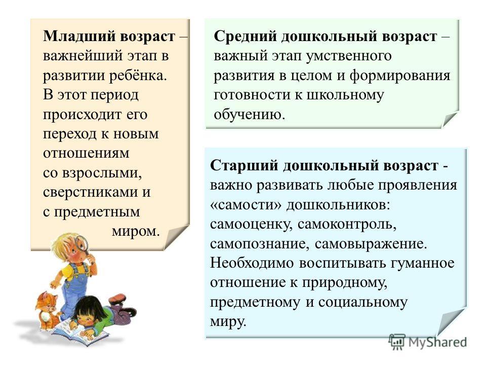 Младший возраст – важнейший этап в развитии ребёнка. В этот период происходит его переход к новым отношениям со взрослыми, сверстниками и с предметным миром. Средний дошкольный возраст – важный этап умственного развития в целом и формирования готовно