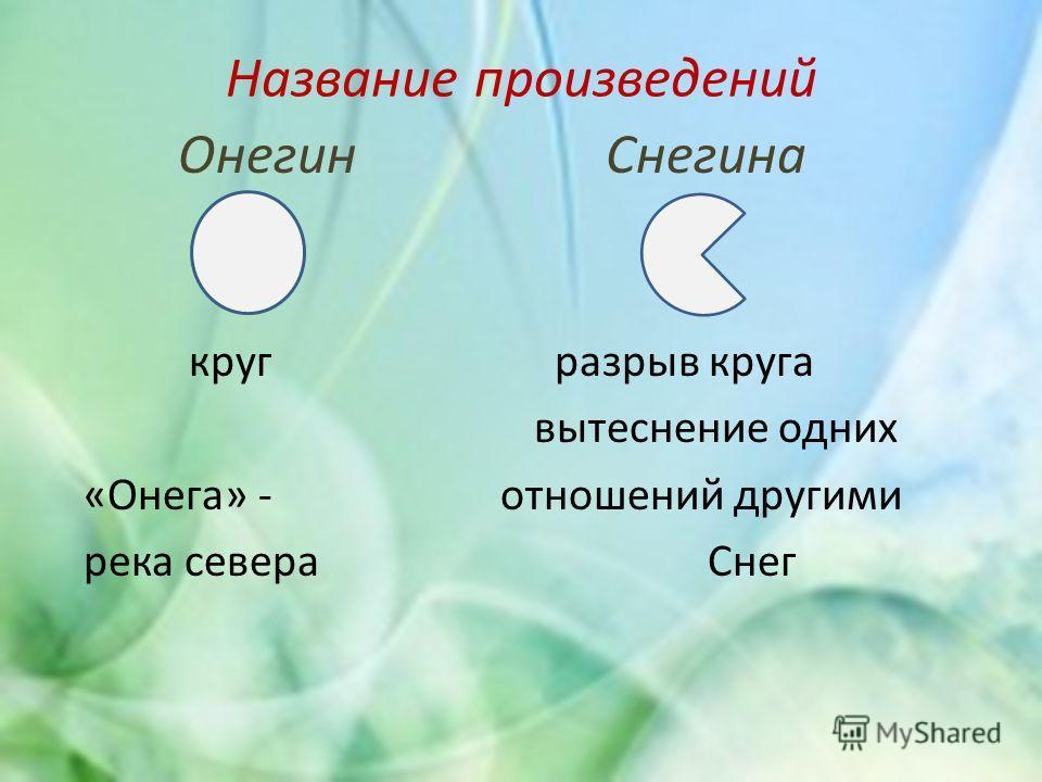 Название произведений Онегин Снегина круг разрыв круга вытеснение одних «Онега» - отношений другими река севера Снег