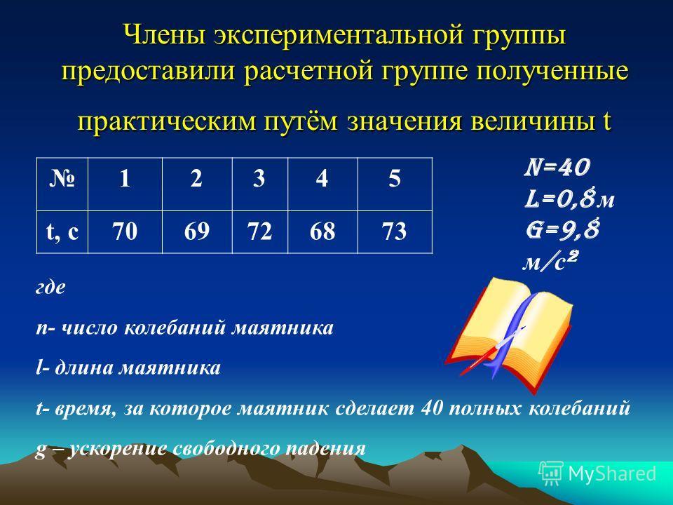Члены экспериментальной группы предоставили расчетной группе полученные практическим путём значения величины t где n- число колебаний маятника l- длина маятника t- время, за которое маятник сделает 40 полных колебаний g – ускорение свободного падения