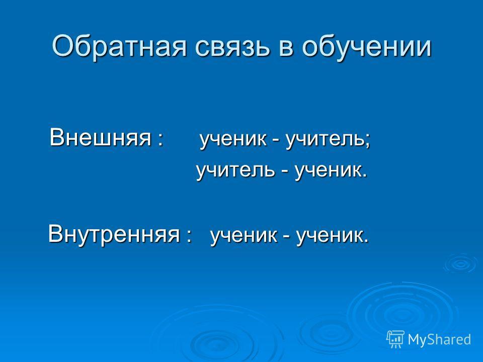 Обратная связь в обучении Внешняя : ученик - учитель; Внешняя : ученик - учитель; учитель - ученик. учитель - ученик. Внутренняя : ученик - ученик. Внутренняя : ученик - ученик.