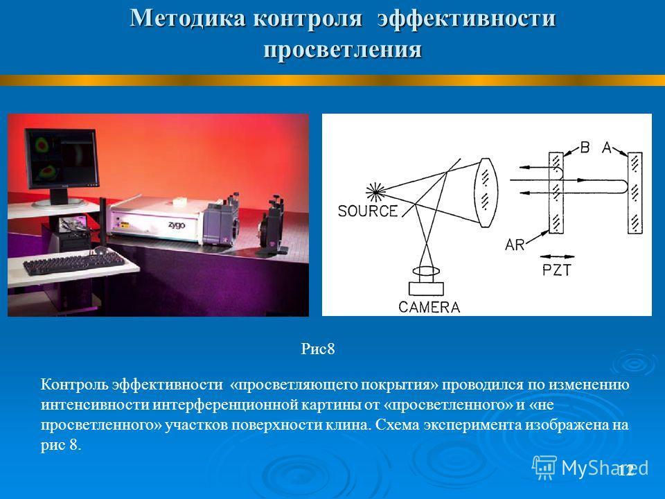 Методика контроля эффективности просветления 12 Контроль эффективности «просветляющего покрытия» проводился по изменению интенсивности интерференционной картины от «просветленного» и «не просветленного» участков поверхности клина. Схема эксперимента