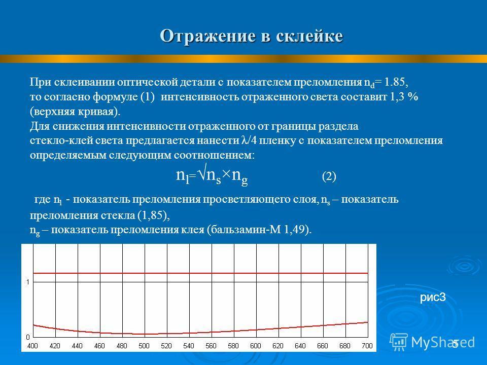 Отражение в склейке 5 При склеивании оптической детали с показателем преломления n d = 1.85, то согласно формуле (1) интенсивность отраженного света составит 1,3 % (верхняя кривая). Для снижения интенсивности отраженного от границы раздела стекло-кле