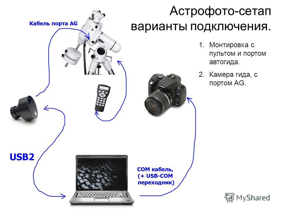 Астрофото-сетап варианты