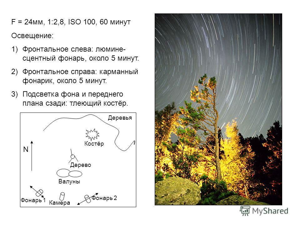 F = 24мм, 1:2,8, ISO 100, 60 минут Освещение: 1)Фронтальное слева: люмине- сцентный фонарь, около 5 минут. 2)Фронтальное справа: карманный фонарик, около 5 минут. 3)Подсветка фона и переднего плана сзади: тлеющий костёр. N Фонарь 1 Камера Фонарь 2 Ва