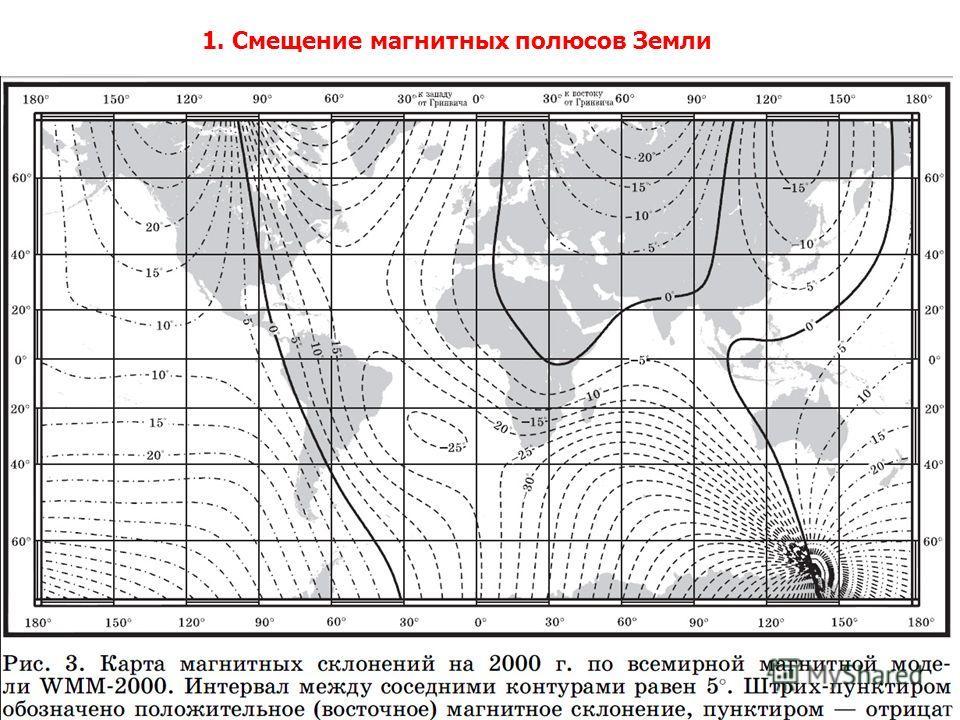 1. Смещение магнитных полюсов Земли