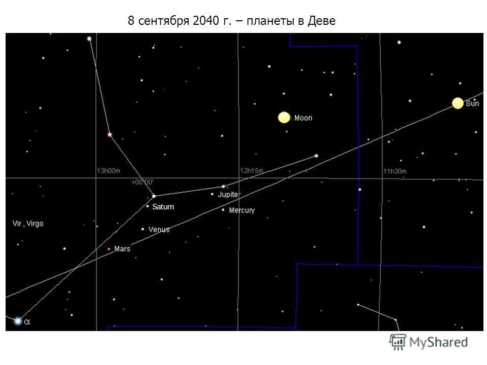 8 сентября 2040 г. – планеты в Деве Saturn