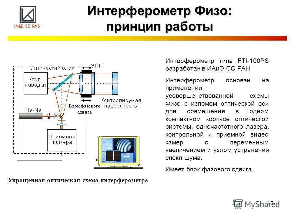 16 Интерферометр Физо: принцип работы Интерферометр типа FTI-100PS разработан в ИАиЭ СО РАН Интерферометр основан на применении усовершенствованной схемы Физо с изломом оптической оси для совмещения в одном компактном корпусе оптической системы, одно