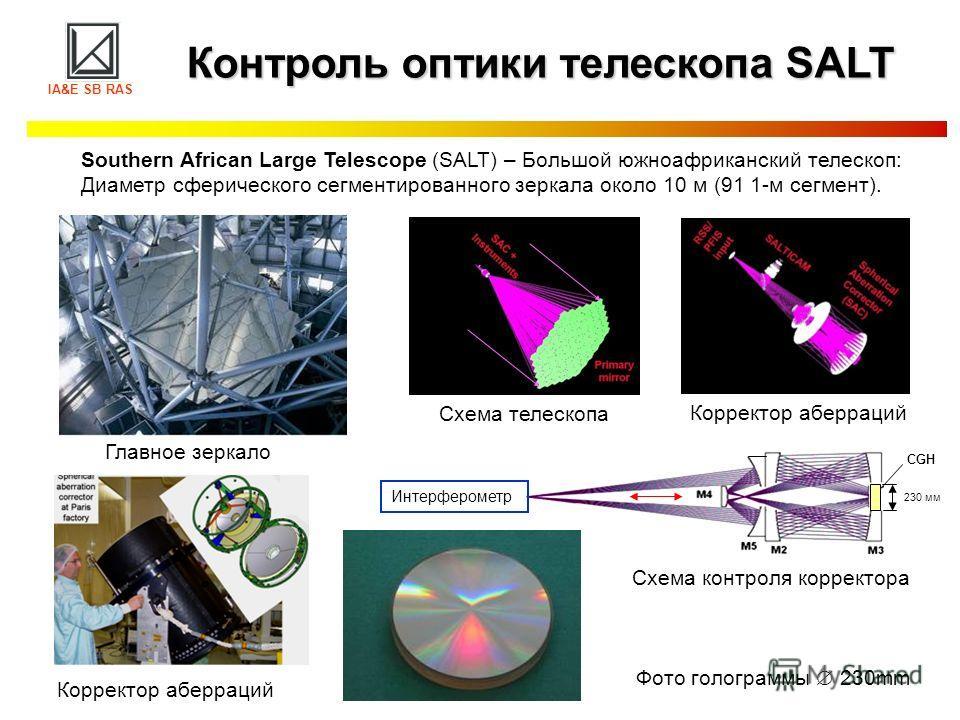 Контроль оптики телескопа SALT IA&E SB RAS Southern African Large Telescope (SALT) – Большой южноафриканский телескоп: Диаметр сферического сегментированного зеркала около 10 м (91 1-м сегмент). Схема телескопа Корректор аберраций Главное зеркало Кор