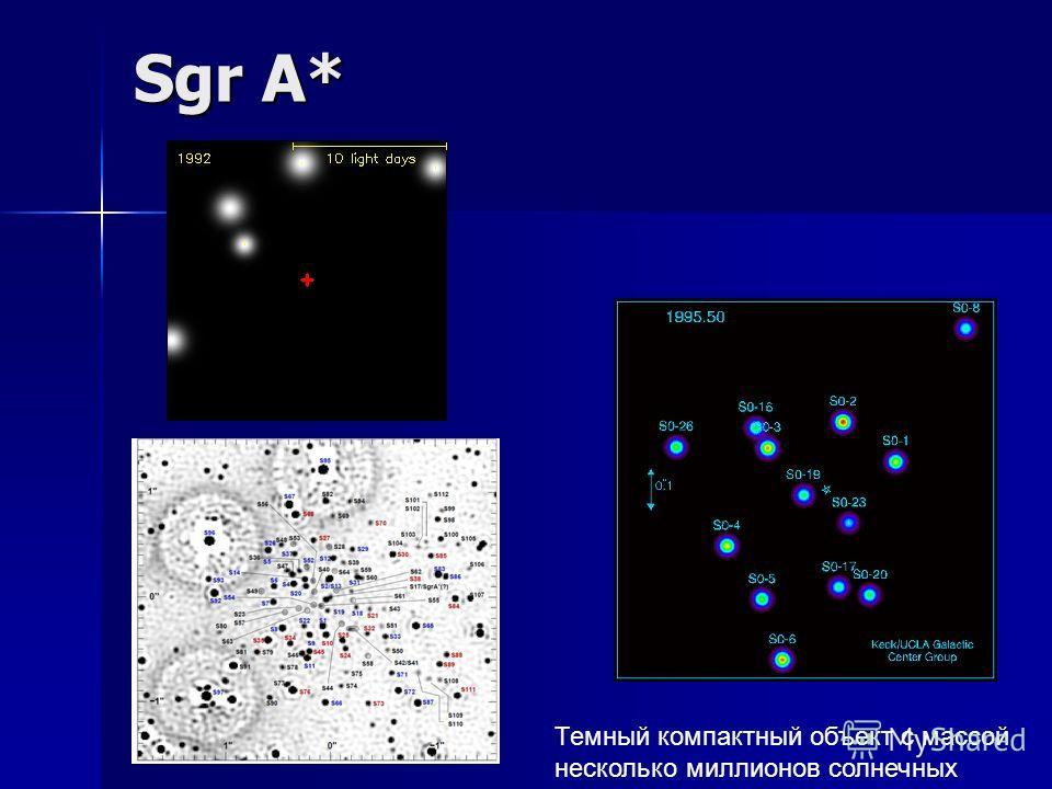 Sgr A* Темный компактный объект с массой несколько миллионов солнечных