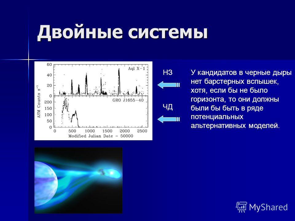 Двойные системы НЗ ЧД У кандидатов в черные дыры нет барстерных вспышек, хотя, если бы не было горизонта, то они должны были бы быть в ряде потенциальных альтернативных моделей.