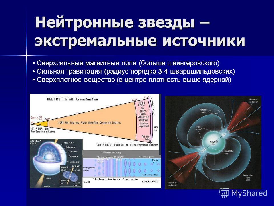 Нейтронные звезды – экстремальные источники Сверхсильные магнитные поля (больше швингеровского) Сильная гравитация (радиус порядка 3-4 шварцшильдовских) Сверхплотное вещество (в центре плотность выше ядерной)