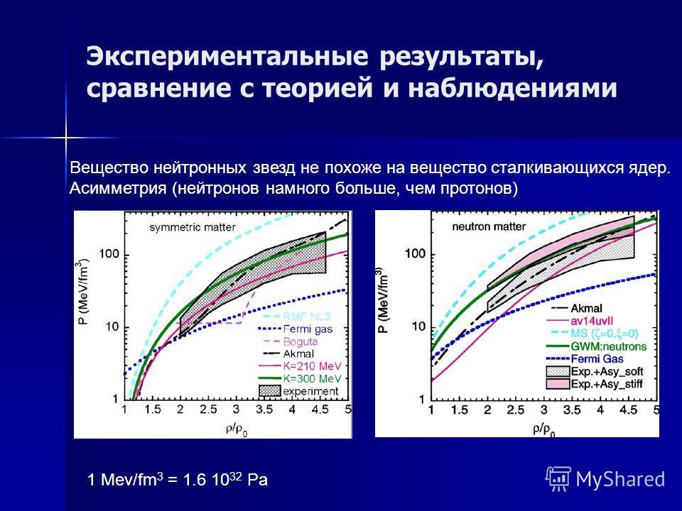 Экспериментальные результаты, сравнение с теорией и наблюдениями 1 Mev/fm 3 = 1.6 10 32 Pa Вещество нейтронных звезд не похоже на вещество сталкивающихся ядер. Асимметрия (нейтронов намного больше, чем протонов)
