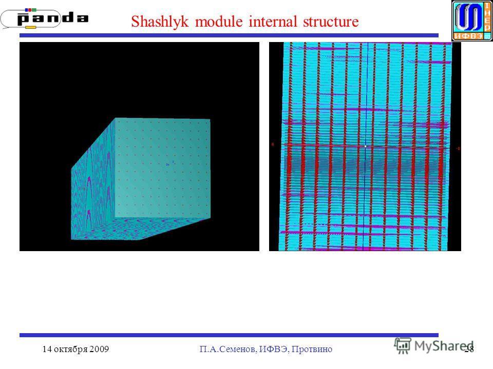 14 октября 2009П.А.Семенов, ИФВЭ, Протвино28 Shashlyk module internal structure