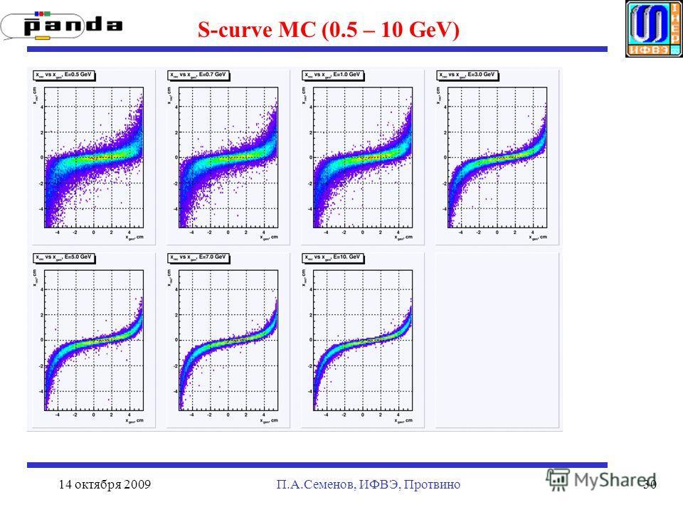 14 октября 2009П.А.Семенов, ИФВЭ, Протвино30 S-curve MC (0.5 – 10 GeV)