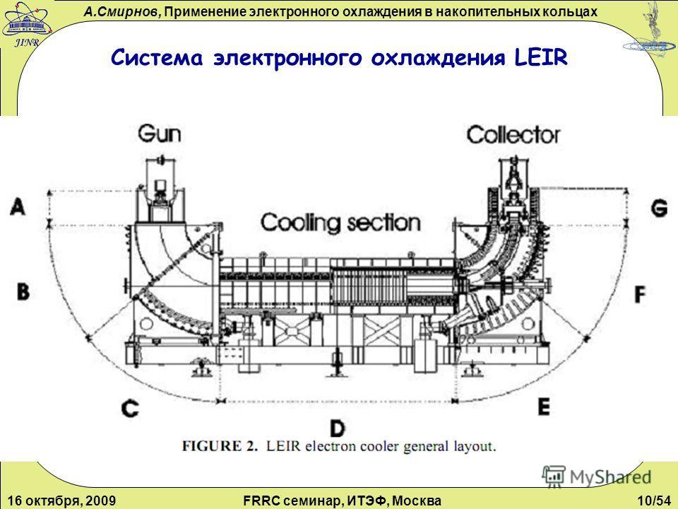 А.Смирнов, Применение электронного охлаждения в накопительных кольцах 16 октября, 2009FRRC семинар, ИТЭФ, Москва10/54 Система электронного охлаждения LEIR