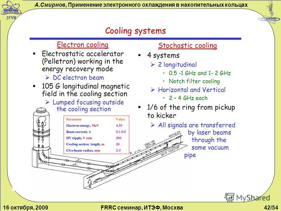 А.Смирнов, Применение электронного охлаждения в накопительных кольцах 16 октября, 2009FRRC семинар, ИТЭФ, Москва42/54
