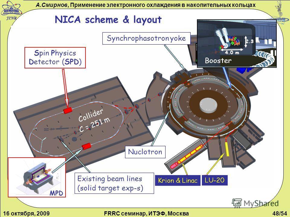 А.Смирнов, Применение электронного охлаждения в накопительных кольцах 16 октября, 2009FRRC семинар, ИТЭФ, Москва48/54 NICA scheme & layout 2.3 m 4.0 m Booster Synchrophasotron yoke Nuclotron Existing beam lines (solid target exp-s) Collider C = 251 m