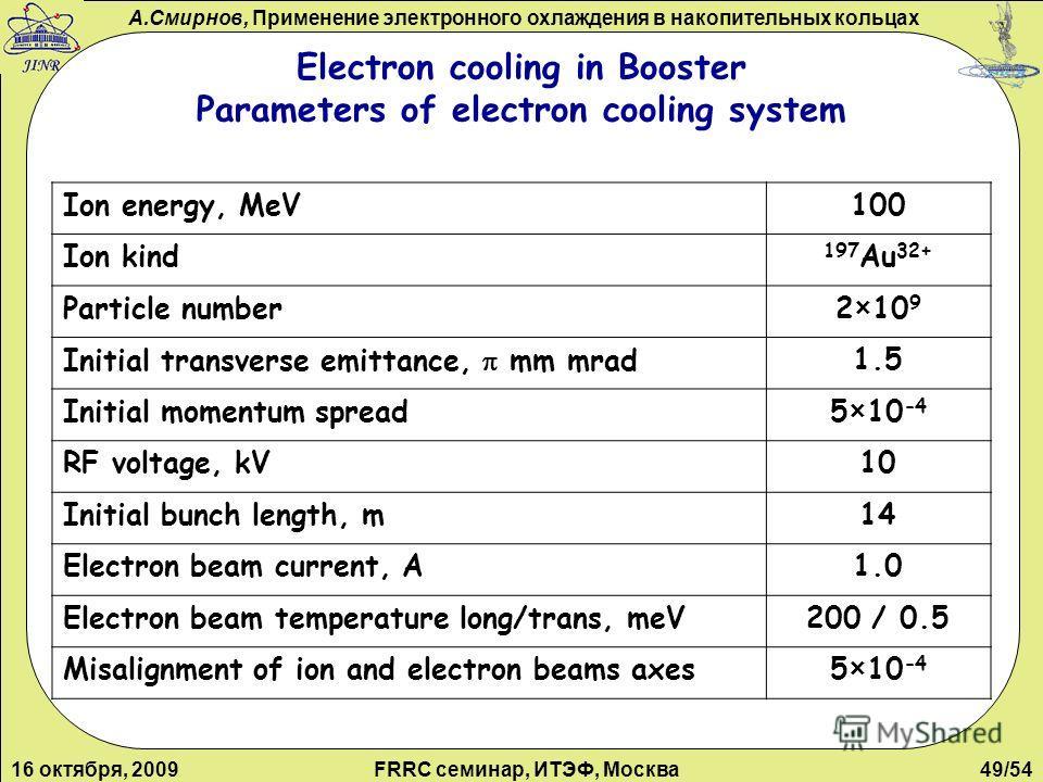 А.Смирнов, Применение электронного охлаждения в накопительных кольцах 16 октября, 2009FRRC семинар, ИТЭФ, Москва49/54 Electron cooling in Booster Parameters of electron cooling system Ion energy, MeV100 Ion kind 197 Au 32+ Particle number2×10 9 Initi