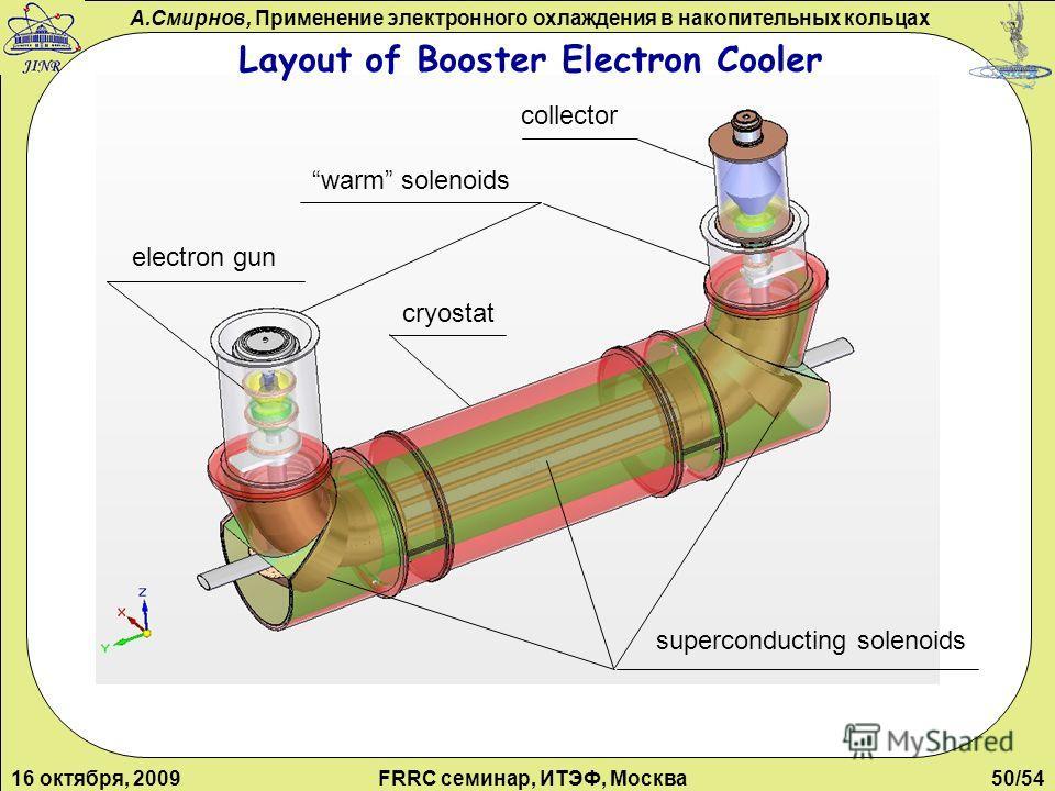 А.Смирнов, Применение электронного охлаждения в накопительных кольцах 16 октября, 2009FRRC семинар, ИТЭФ, Москва50/54 electron gun collector cryostat superconducting solenoids warm solenoids Layout of Booster Electron Cooler