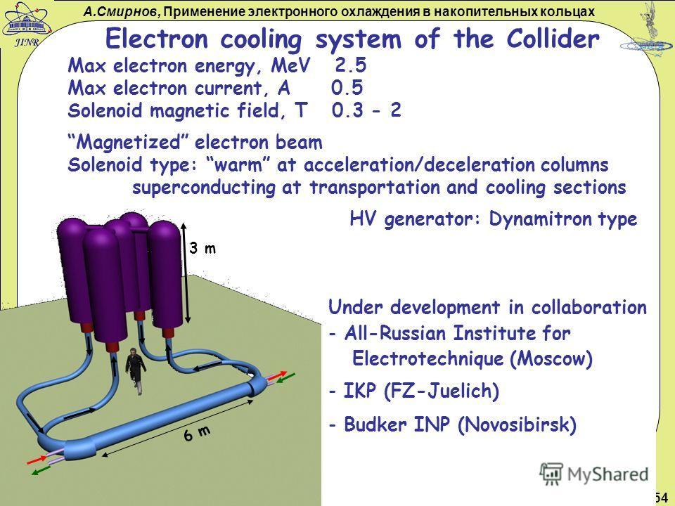 А.Смирнов, Применение электронного охлаждения в накопительных кольцах 16 октября, 2009FRRC семинар, ИТЭФ, Москва52/54 Electron cooling system of the Collider Max electron energy, MeV 2.5 Max electron current, A 0.5 Solenoid magnetic field, T 0.3 - 2