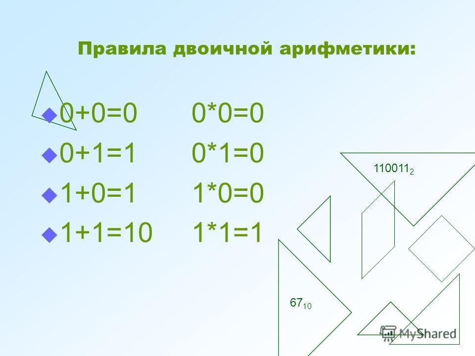 Правила двоичной арифметики: 0+0=0 0*0=0 0+1=1 0*1=0 1+0=1 1*0=0 1+1=10 1*1=1 110011 2 67 10