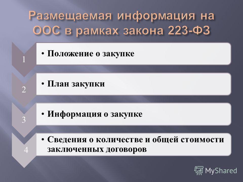 1 Положение о закупке 2 План закупки 3 Информация о закупке 4 Сведения о количестве и общей стоимости заключенных договоров