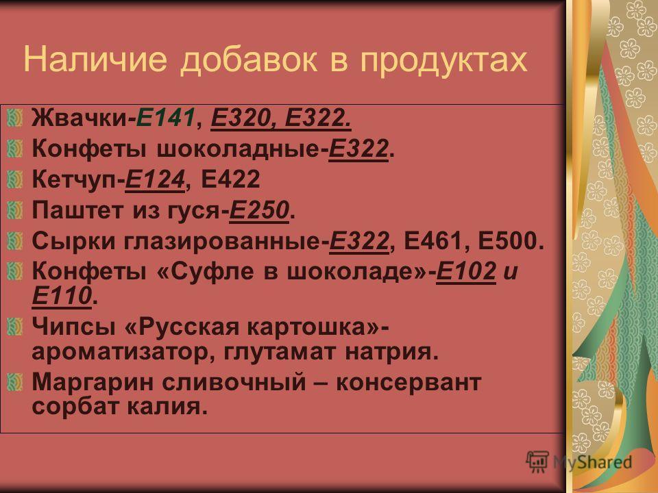 Наличие добавок в продуктах Жвачки-Е141, Е320, Е322. Конфеты шоколадные-Е322. Кетчуп-Е124, Е422 Паштет из гуся-Е250. Сырки глазированные-Е322, Е461, Е500. Конфеты «Суфле в шоколаде»-Е102 и Е110. Чипсы «Русская картошка»- ароматизатор, глутамат натрия