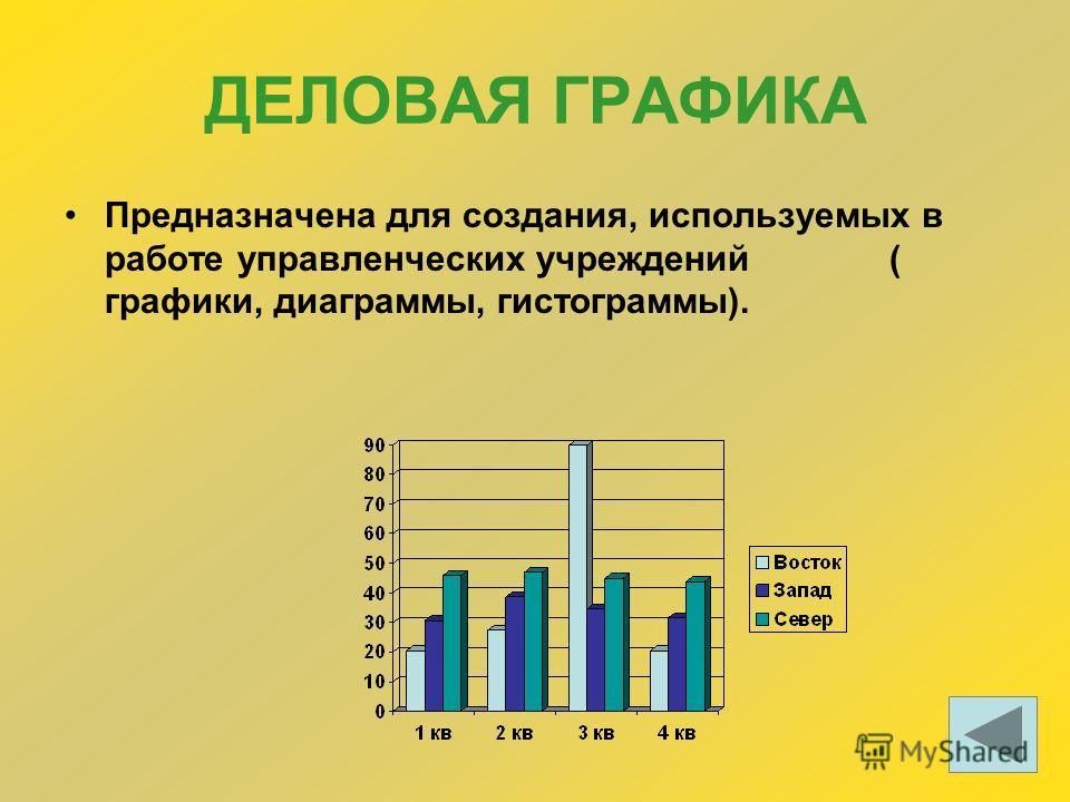Научная графика предназначена для визуализации (наглядное изображение) объектов научных исследований, графическая обработка результатов расчетов, проведение вычислительных экспериментов с наглядным представлением их результатов
