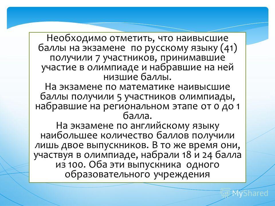 Необходимо отметить, что наивысшие баллы на экзамене по русскому языку (41) получили 7 участников, принимавшие участие в олимпиаде и набравшие на ней низшие баллы. На экзамене по математике наивысшие баллы получили 5 участников олимпиады, набравшие н